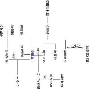 image-isidazyuniti